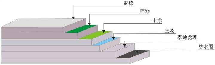 跑道自行车的矢量图