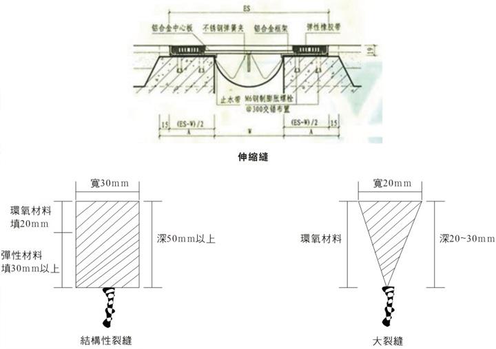 切割缝处理工程 - 东莞市晋丰装饰工程有限公司02